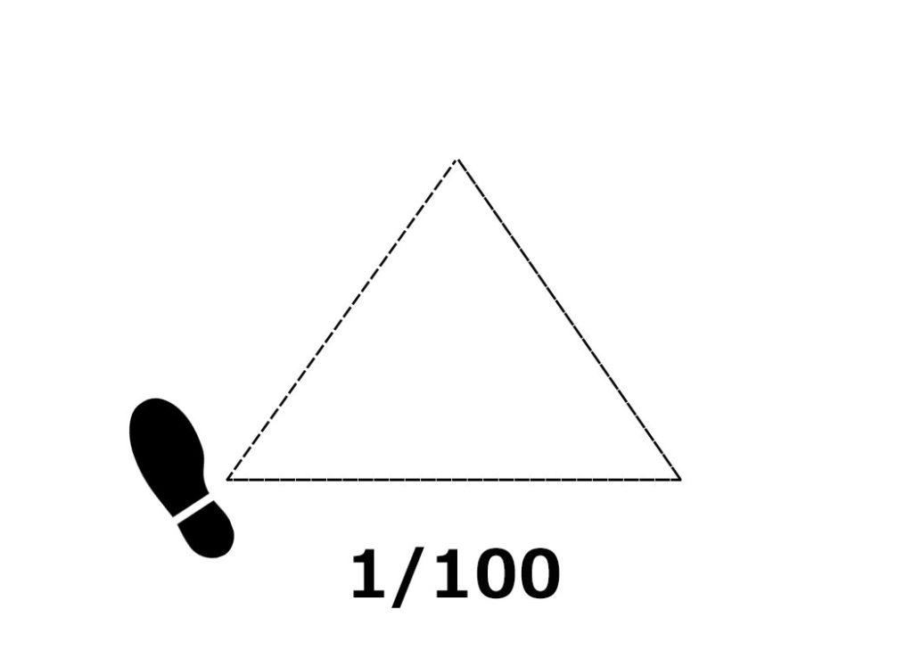 キャリアの大三角形①